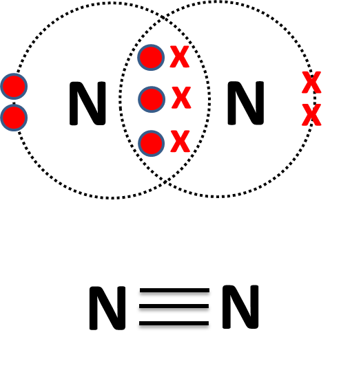 N2 Dot Structure 2. Atomic Structure an...